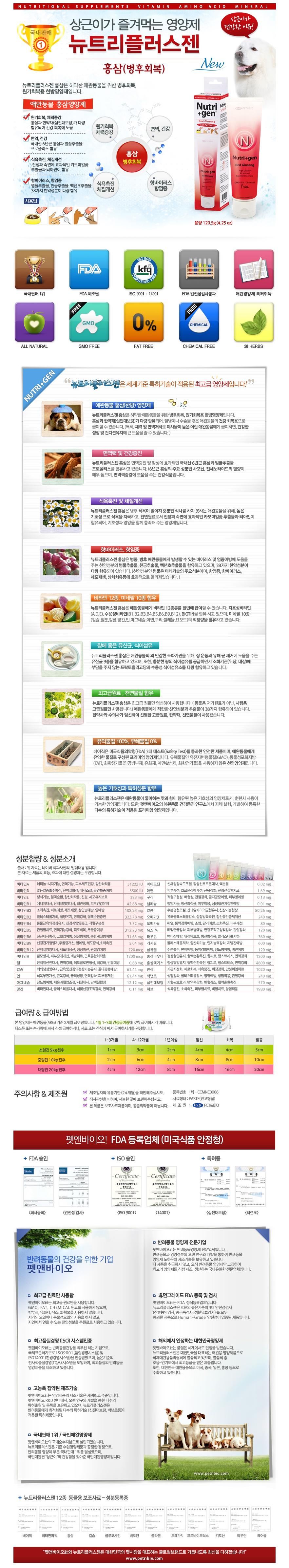 뉴트리플러스젠 홍삼 강아지영양제 120.5g - 스토어봄, 9,300원, 간식/영양제, 영양보호제