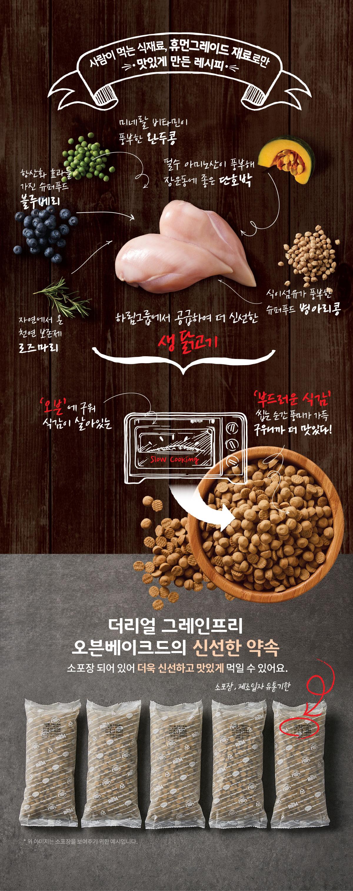 (유통기한20.10.04)더리얼 그레인프리 오븐베이크드 닭고기 시니어 2.4kg - 스토어봄, 27,500원, 사료, 노령견용